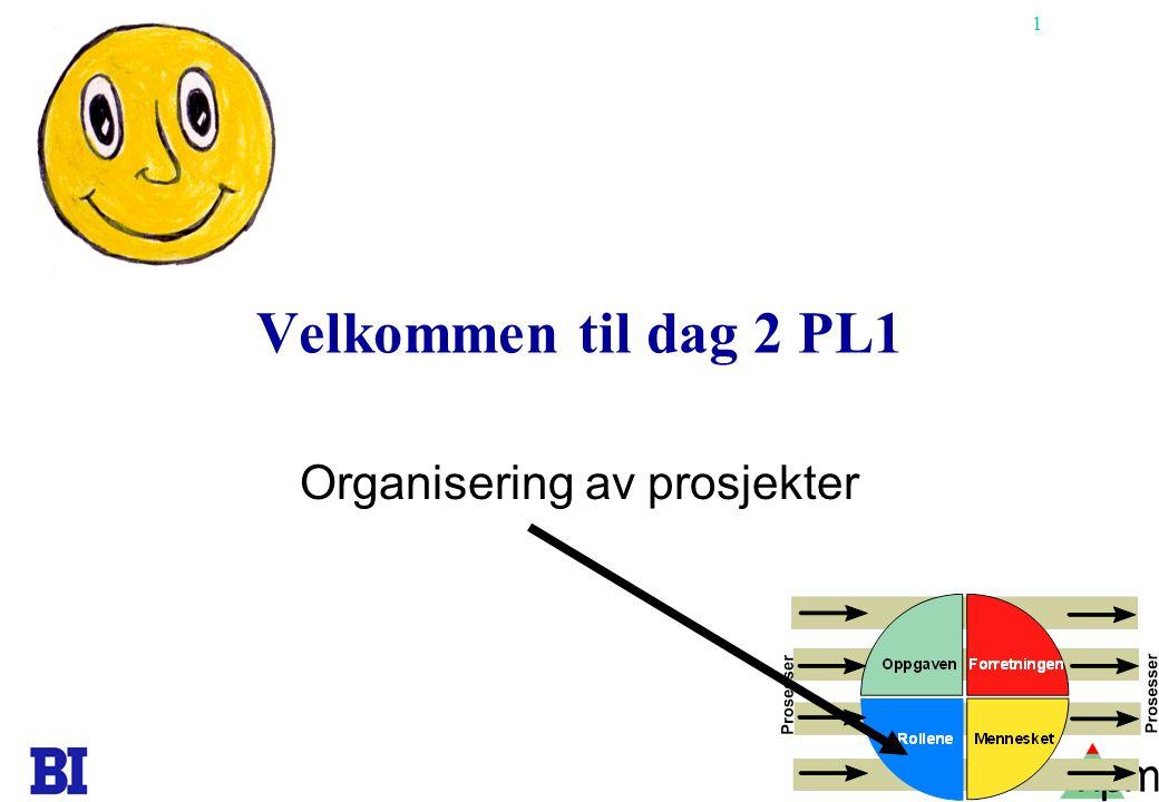 1 Velkommen til dag 2 PL1 Organisering av prosjekter