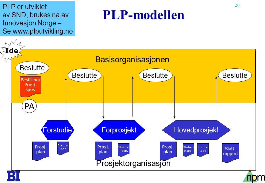 20 Beslutte Ide Bestilling/ Prosj.spes PA Prosj.