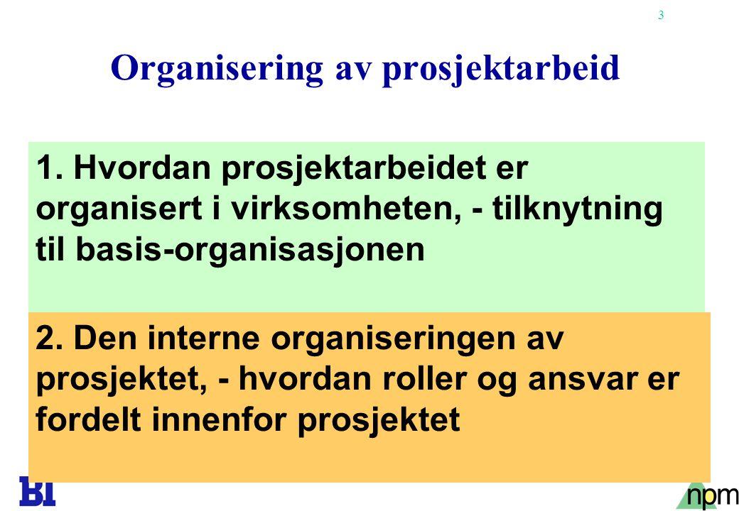 3 Organisering av prosjektarbeid 2.