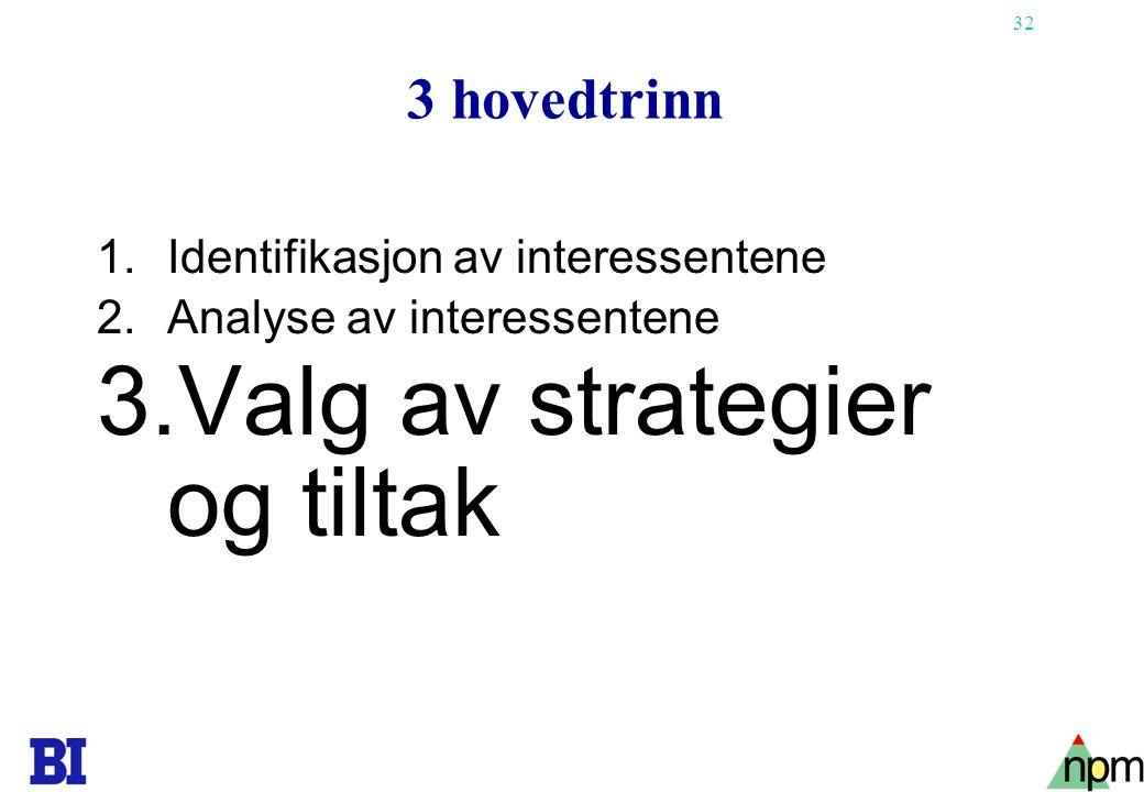 32 3 hovedtrinn 1.Identifikasjon av interessentene 2.Analyse av interessentene 3.Valg av strategier og tiltak