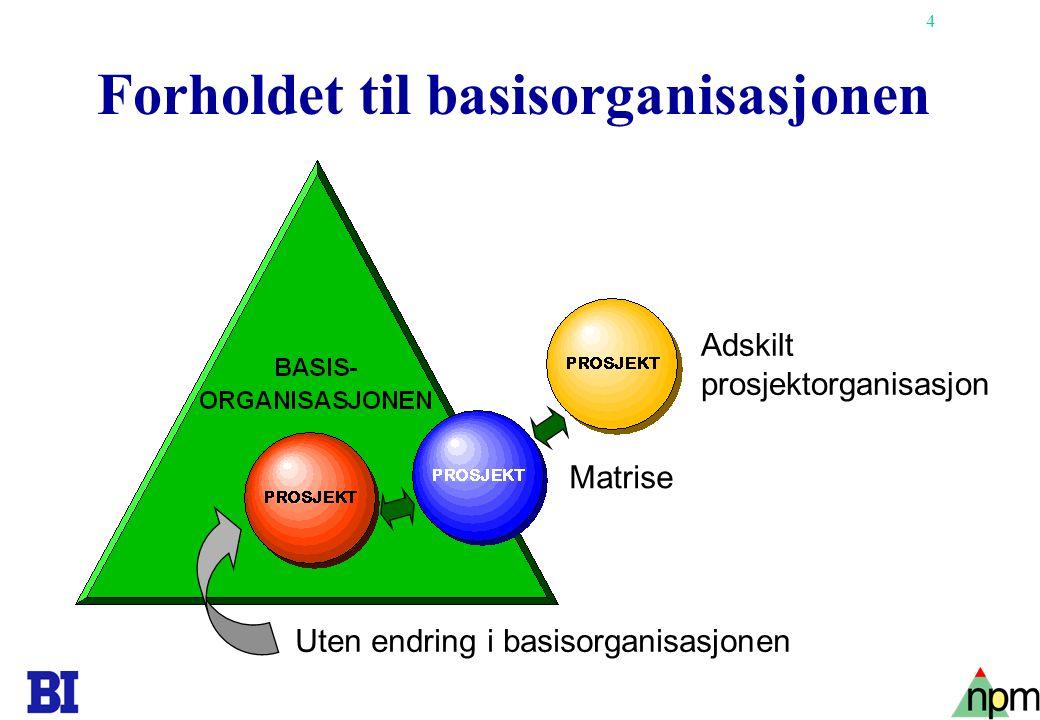 4 Forholdet til basisorganisasjonen Adskilt prosjektorganisasjon Matrise Uten endring i basisorganisasjonen