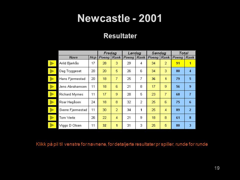 19 Newcastle - 2001 Resultater Klikk på pil til venstre for navnene, for detaljerte resultater pr spiller, runde for runde