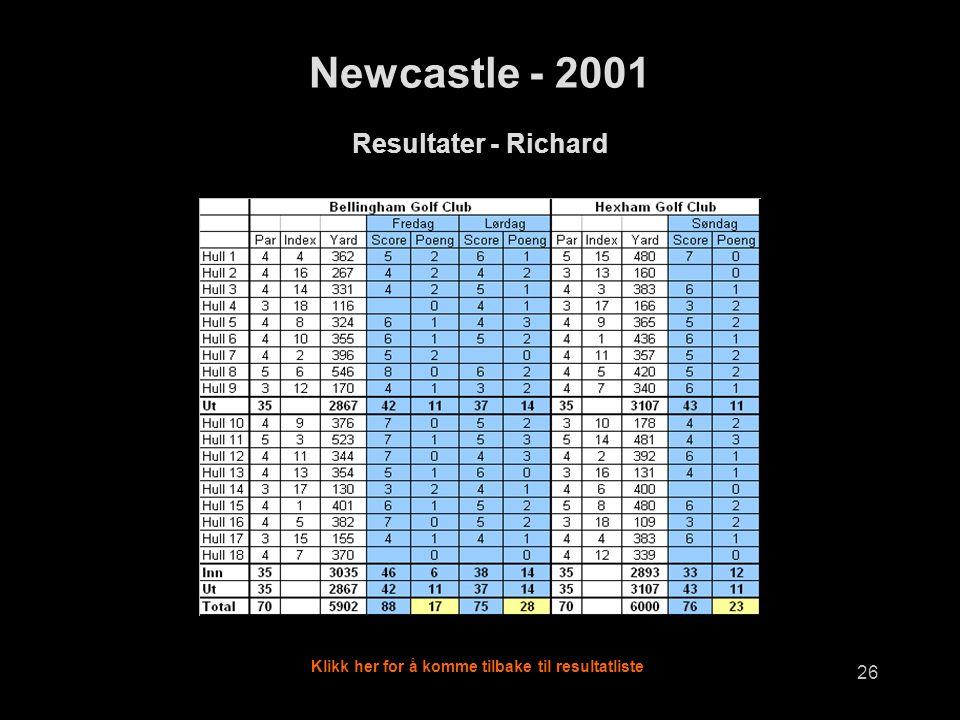26 Newcastle - 2001 Resultater - Richard Klikk her for å komme tilbake til resultatliste