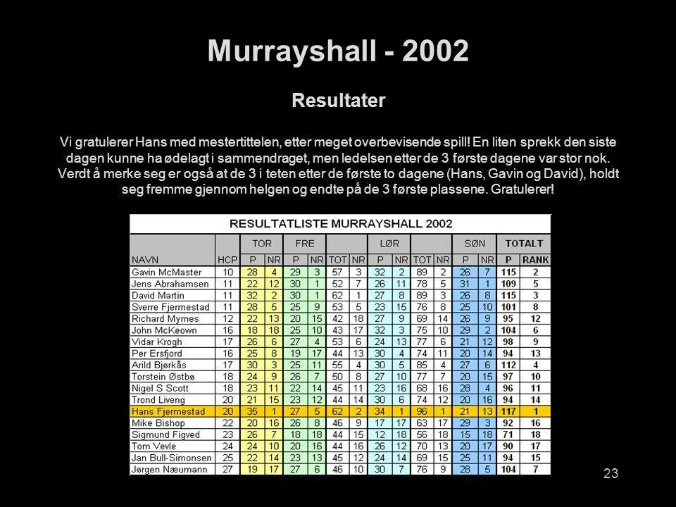 23 Murrayshall - 2002 Resultater Vi gratulerer Hans med mestertittelen, etter meget overbevisende spill.