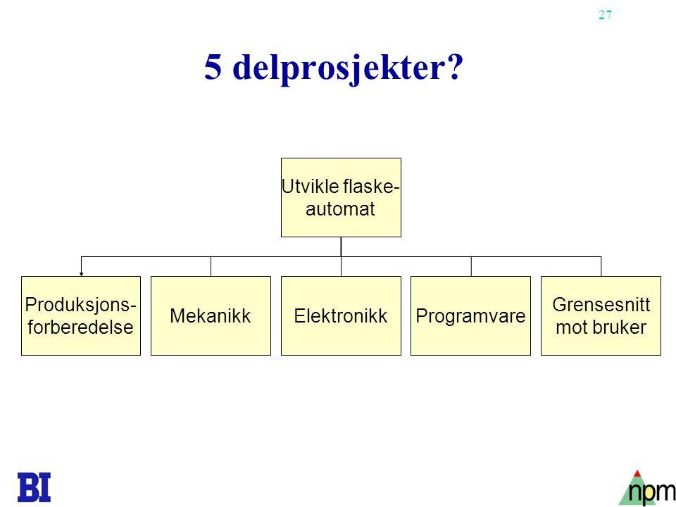 27 5 delprosjekter? Utvikle flaske- automat ProgramvareElektronikkMekanikk Grensesnitt mot bruker Produksjons- forberedelse