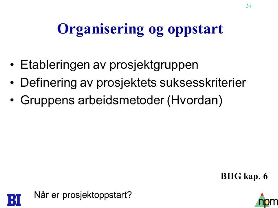 34 Organisering og oppstart Etableringen av prosjektgruppen Definering av prosjektets suksesskriterier Gruppens arbeidsmetoder (Hvordan) BHG kap. 6 Nå
