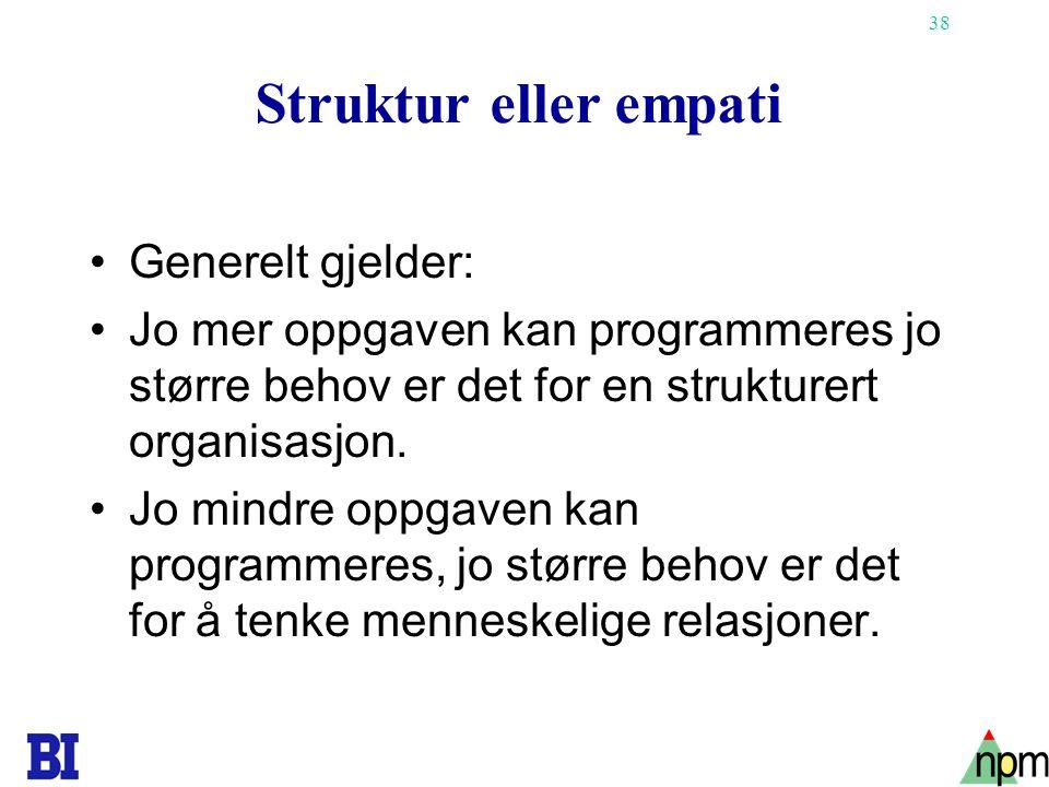 38 Struktur eller empati Generelt gjelder: Jo mer oppgaven kan programmeres jo større behov er det for en strukturert organisasjon. Jo mindre oppgaven