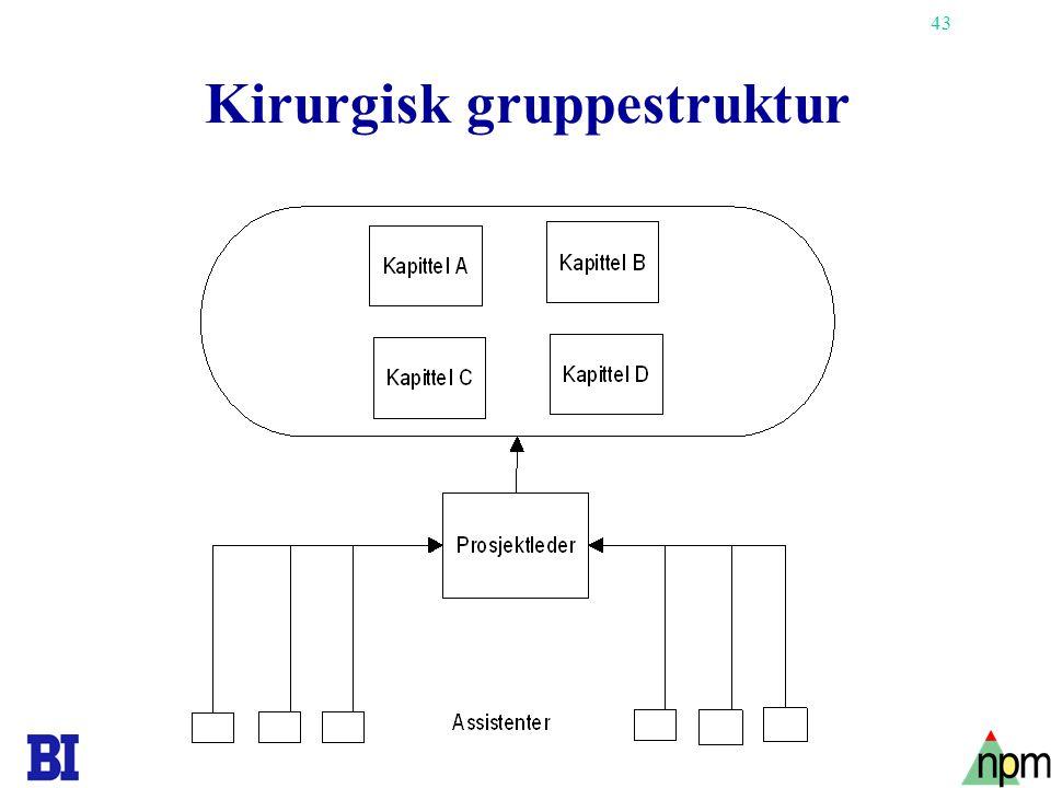 43 Kirurgisk gruppestruktur