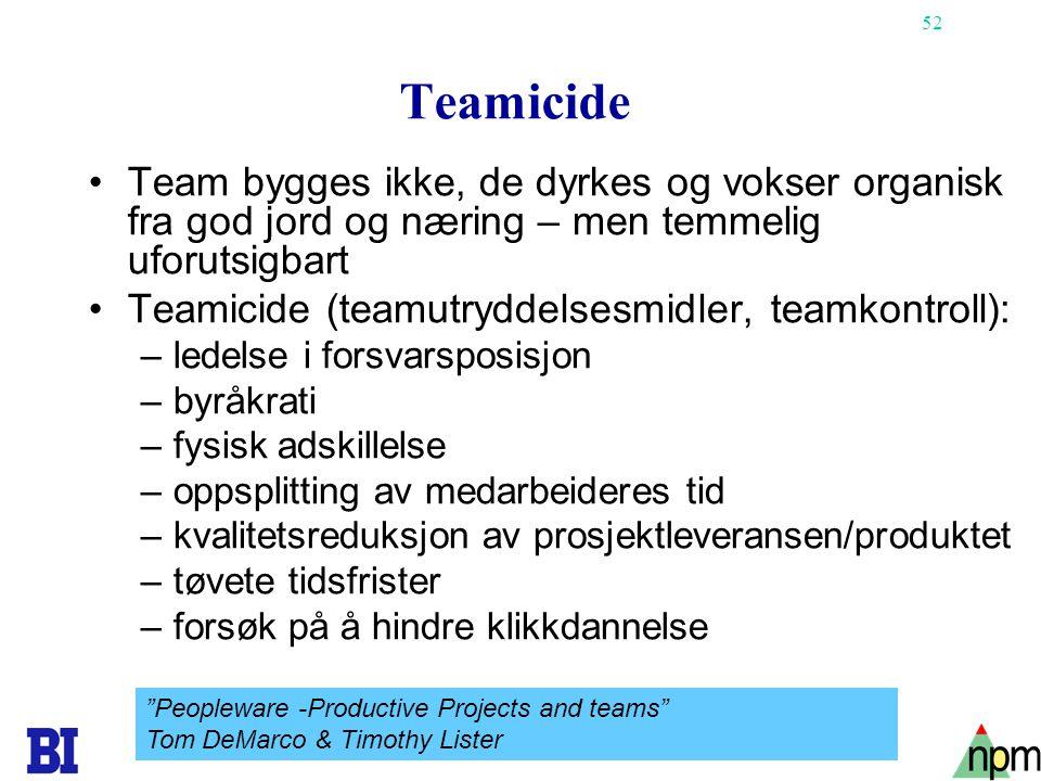 52 Teamicide Team bygges ikke, de dyrkes og vokser organisk fra god jord og næring – men temmelig uforutsigbart Teamicide (teamutryddelsesmidler, team