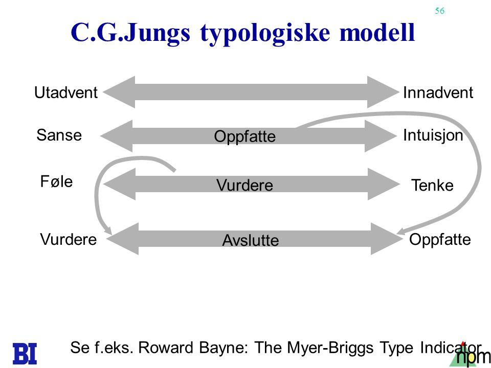 56 SanseIntuisjon Oppfatte Tenke Føle Vurdere UtadventInnadvent VurdereOppfatte Avslutte C.G.Jungs typologiske modell Se f.eks. Roward Bayne: The Myer