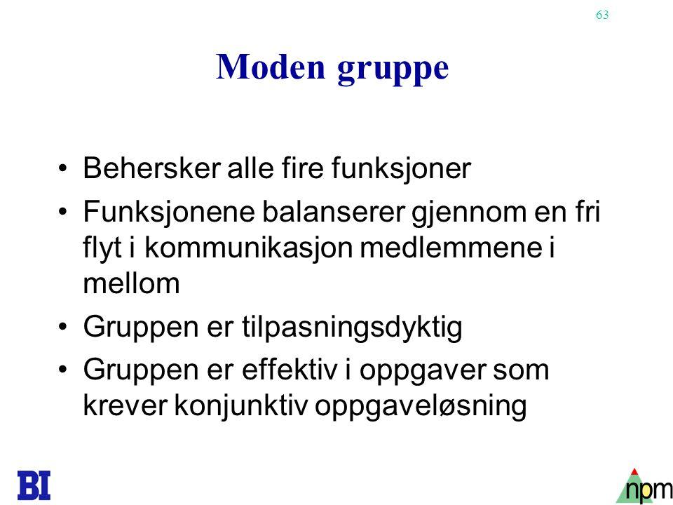 63 Moden gruppe Behersker alle fire funksjoner Funksjonene balanserer gjennom en fri flyt i kommunikasjon medlemmene i mellom Gruppen er tilpasningsdy