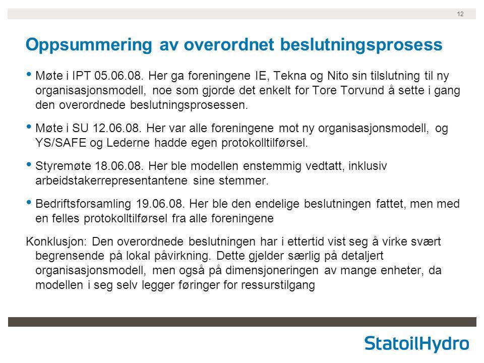 12 Oppsummering av overordnet beslutningsprosess Møte i IPT 05.06.08. Her ga foreningene IE, Tekna og Nito sin tilslutning til ny organisasjonsmodell,