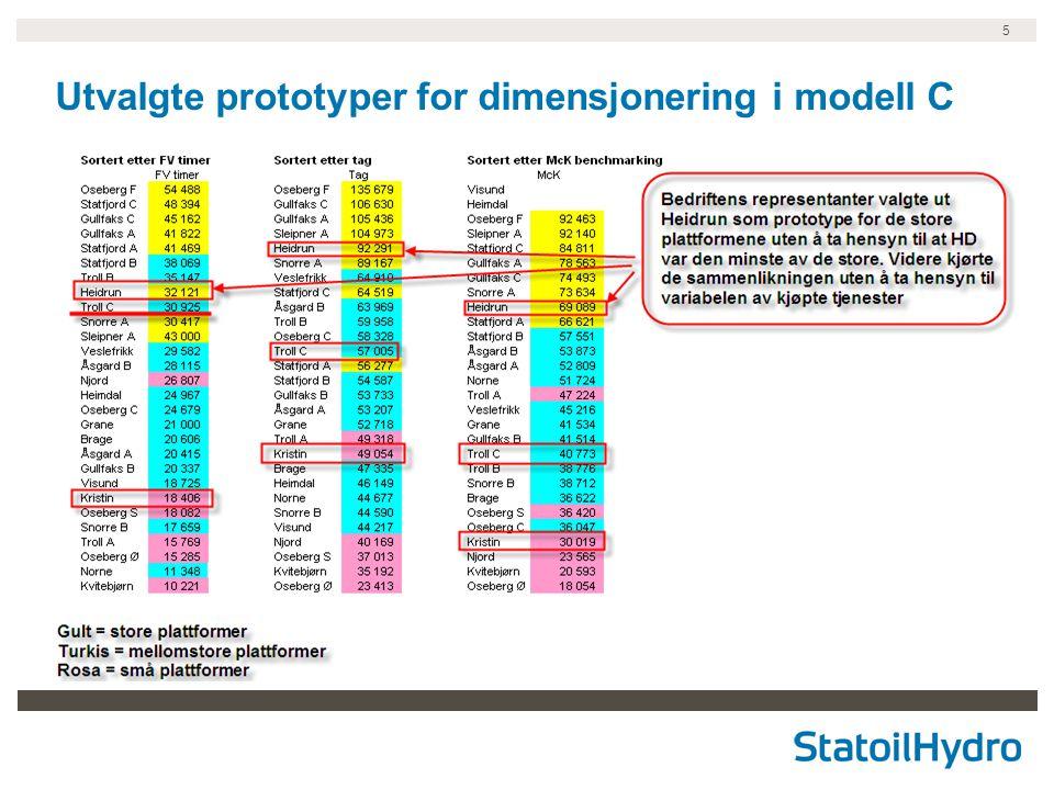 5 Utvalgte prototyper for dimensjonering i modell C