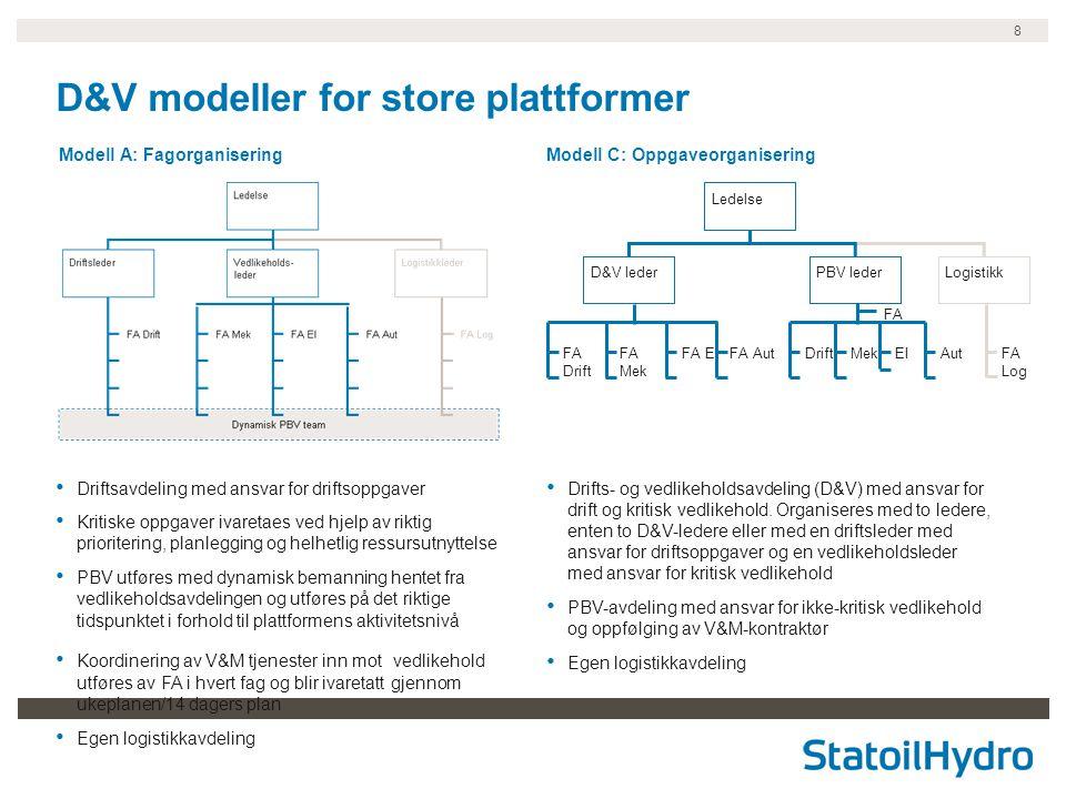8 D&V modeller for store plattformer Modell A: FagorganiseringModell C: Oppgaveorganisering Driftsavdeling med ansvar for driftsoppgaver Kritiske oppgaver ivaretaes ved hjelp av riktig prioritering, planlegging og helhetlig ressursutnyttelse PBV utføres med dynamisk bemanning hentet fra vedlikeholdsavdelingen og utføres på det riktige tidspunktet i forhold til plattformens aktivitetsnivå Koordinering av V&M tjenester inn mot vedlikehold utføres av FA i hvert fag og blir ivaretatt gjennom ukeplanen/14 dagers plan Egen logistikkavdeling Drifts- og vedlikeholdsavdeling (D&V) med ansvar for drift og kritisk vedlikehold.