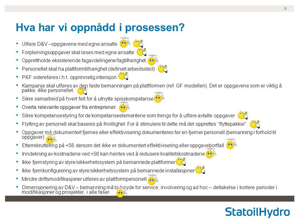 Classification: Internal Status: Draft Overordnet beslutningsprosess Tidsrommet 02.06.08 – 20.06.08