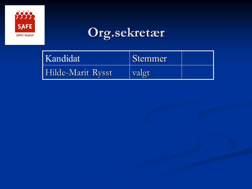 Org.sekretær KandidatStemmer Hilde-Marit Rysst valgt