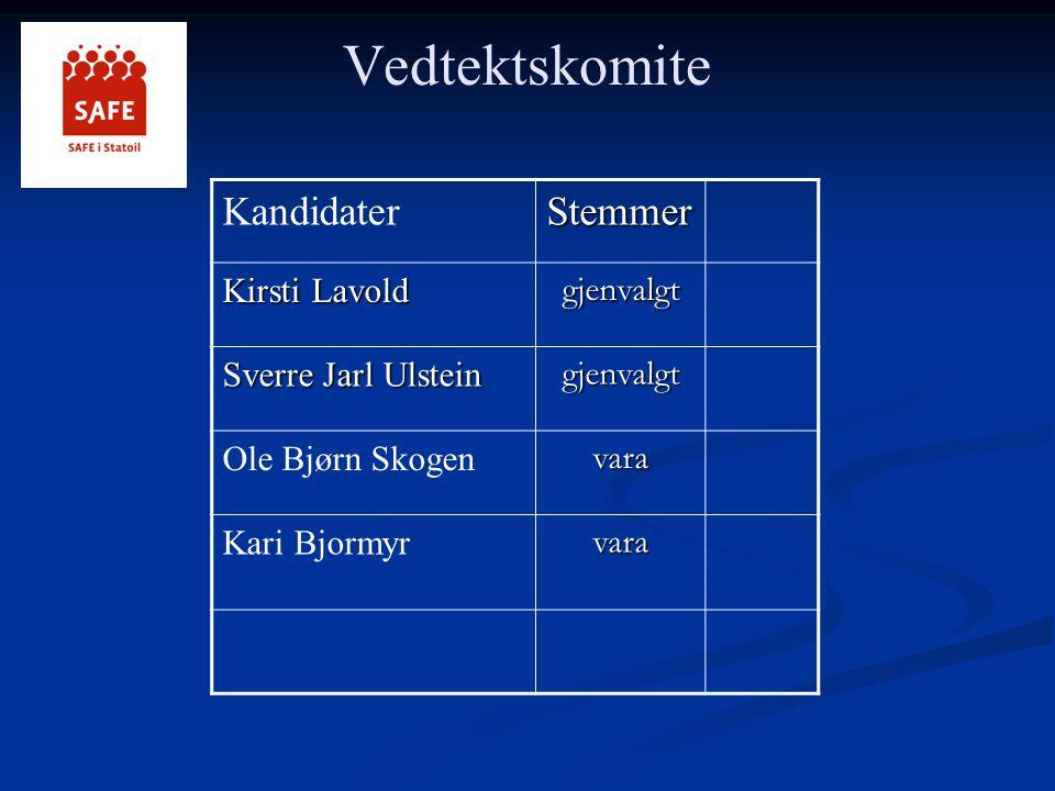 Vedtektskomite KandidaterStemmer Kirsti Lavold gjenvalgt Sverre Jarl Ulstein gjenvalgt Ole Bjørn Skogenvara Kari Bjormyrvara