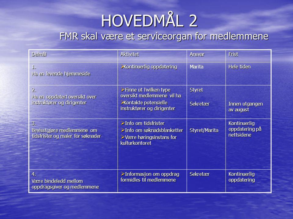 HOVEDMÅL 2 FMR skal være et serviceorgan for medlemmene DelmålAktivitetAnsvarFrist 1.