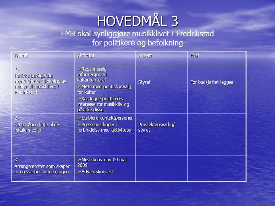HOVEDMÅL 3 HOVEDMÅL 3 FMR skal synliggjøre musikklivet i Fredrikstad for politikere og befolkning DelmålAktivitetAnsvarFrist 1.
