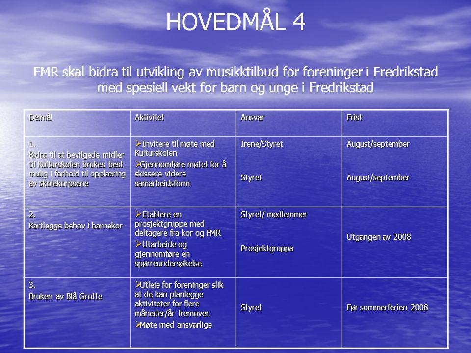 HOVEDMÅL 4 FMR skal bidra til utvikling av musikktilbud for foreninger i Fredrikstad med spesiell vekt for barn og unge i Fredrikstad DelmålAktivitetAnsvarFrist 1.