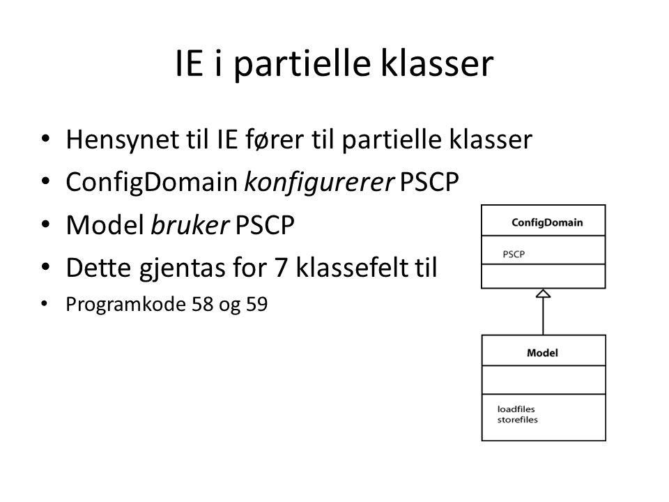 IE i partielle klasser Hensynet til IE fører til partielle klasser ConfigDomain konfigurerer PSCP Model bruker PSCP Dette gjentas for 7 klassefelt til Programkode 58 og 59