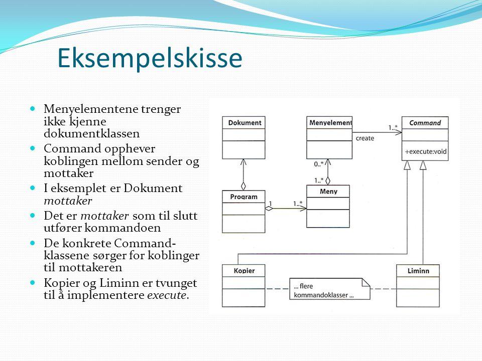 Eksempelskisse Menyelementene trenger ikke kjenne dokumentklassen Command opphever koblingen mellom sender og mottaker I eksemplet er Dokument mottaker Det er mottaker som til slutt utfører kommandoen De konkrete Command- klassene sørger for koblinger til mottakeren Kopier og Liminn er tvunget til å implementere execute.