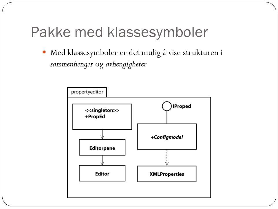 Pakke med klassesymboler Med klassesymboler er det mulig å vise strukturen i sammenhenger og avhengigheter