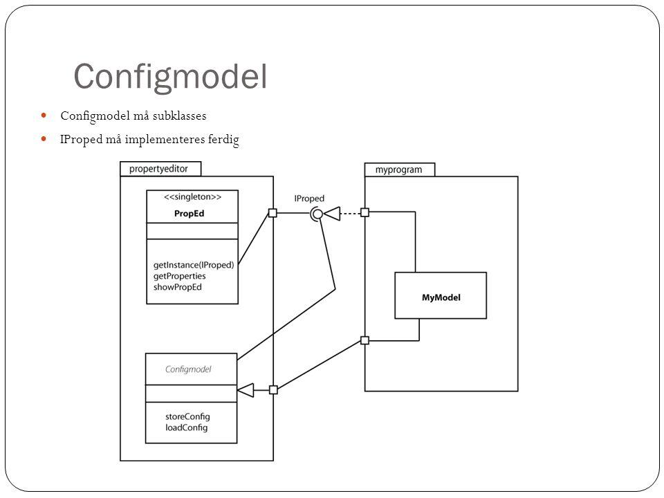 Configmodel Configmodel må subklasses IProped må implementeres ferdig