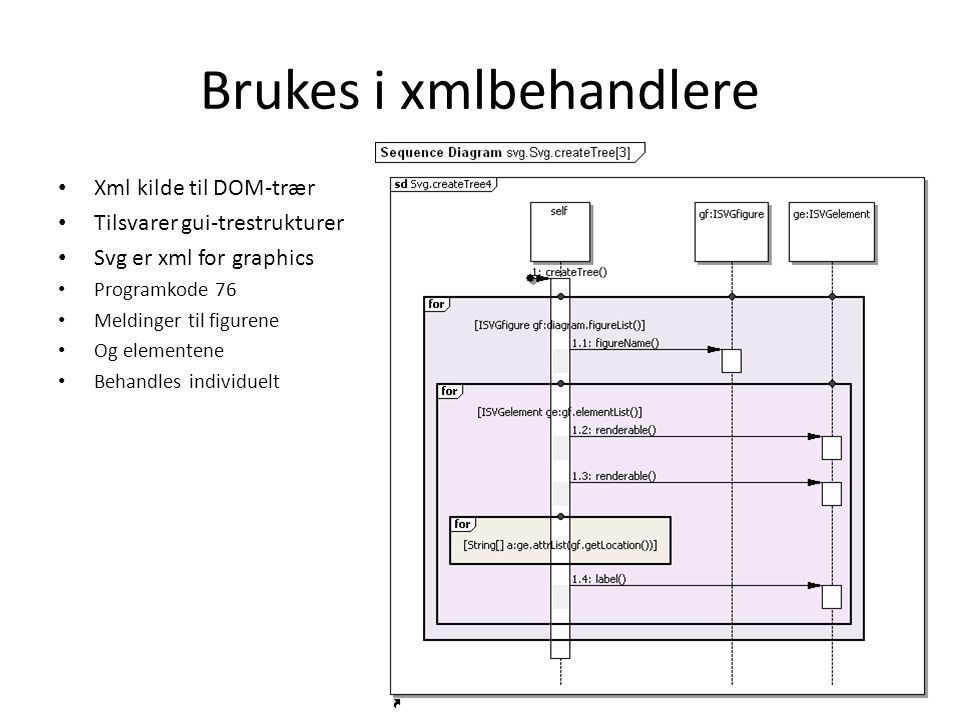 Brukes i xmlbehandlere Xml kilde til DOM-trær Tilsvarer gui-trestrukturer Svg er xml for graphics Programkode 76 Meldinger til figurene Og elementene Behandles individuelt