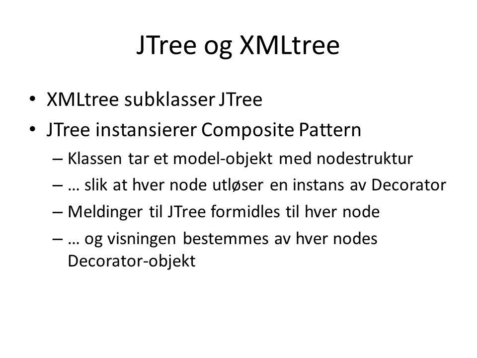 JTree og XMLtree XMLtree subklasser JTree JTree instansierer Composite Pattern – Klassen tar et model-objekt med nodestruktur – … slik at hver node utløser en instans av Decorator – Meldinger til JTree formidles til hver node – … og visningen bestemmes av hver nodes Decorator-objekt