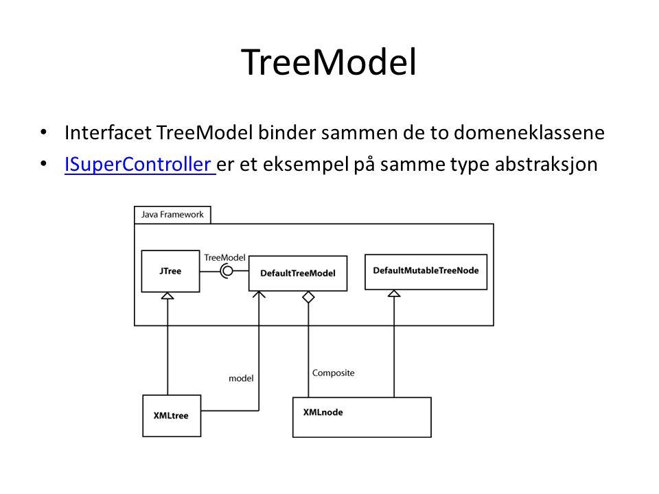 TreeModel Interfacet TreeModel binder sammen de to domeneklassene ISuperController er et eksempel på samme type abstraksjon ISuperController