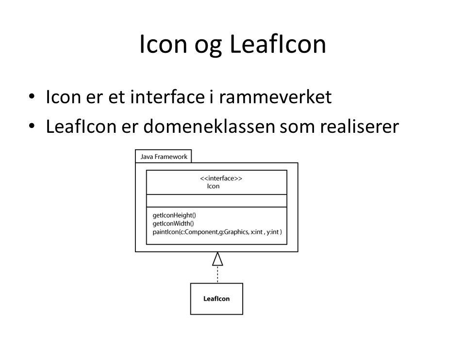 Icon og LeafIcon Icon er et interface i rammeverket LeafIcon er domeneklassen som realiserer