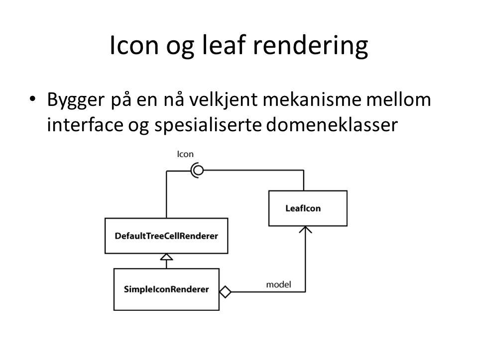 Icon og leaf rendering Bygger på en nå velkjent mekanisme mellom interface og spesialiserte domeneklasser