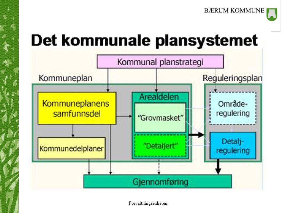 Føringer Folkehelseloven § 6 Plan- og bygningsloven § 3.1; http://lovdata.no/all/hl-20080627-071.html http://lovdata.no/all/hl-20080627-071.html Forventninger til kommunal planlegging; Helse, livskvalitet og oppvekstmiljø http://www.regjeringen.no/nb/dep/md/dok/veiledninger/20 11/nasjonale-forventninger.html?id=649923