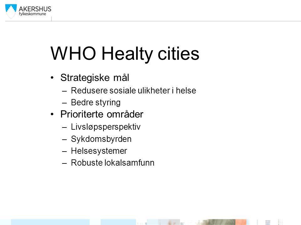 WHO Healty cities Strategiske mål –Redusere sosiale ulikheter i helse –Bedre styring Prioriterte områder –Livsløpsperspektiv –Sykdomsbyrden –Helsesystemer –Robuste lokalsamfunn