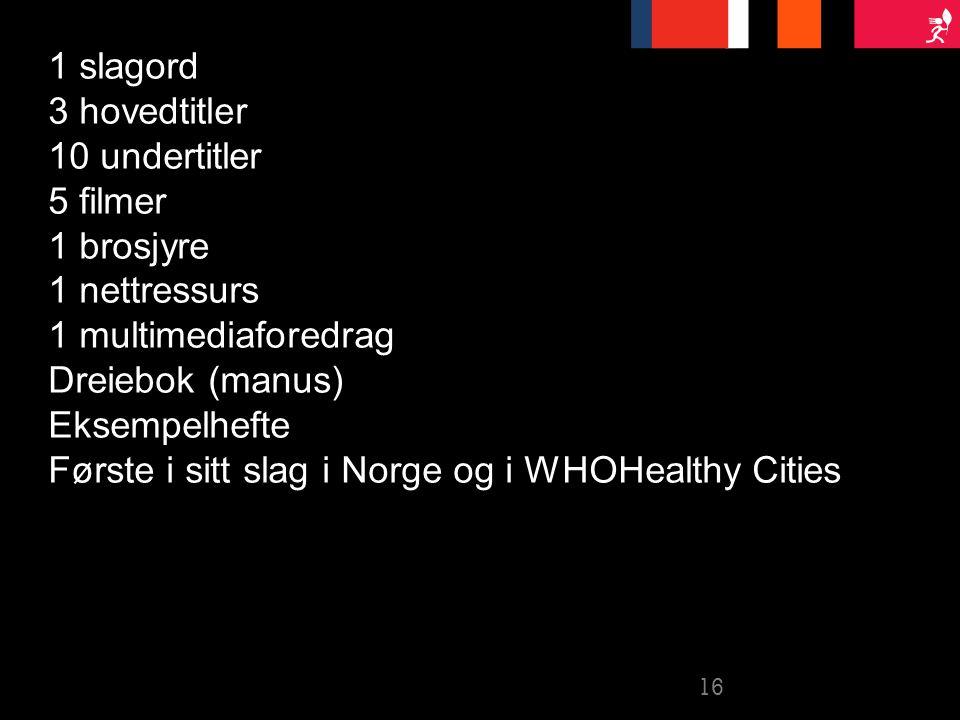 1 slagord 3 hovedtitler 10 undertitler 5 filmer 1 brosjyre 1 nettressurs 1 multimediaforedrag Dreiebok (manus) Eksempelhefte Første i sitt slag i Norge og i WHOHealthy Cities 16