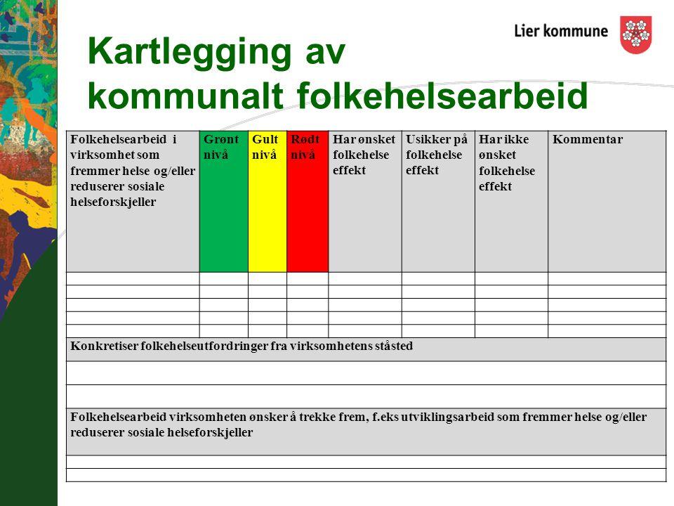 Kartlegging av kommunalt folkehelsearbeid Folkehelsearbeid i virksomhet som fremmer helse og/eller reduserer sosiale helseforskjeller Grønt nivå Gult