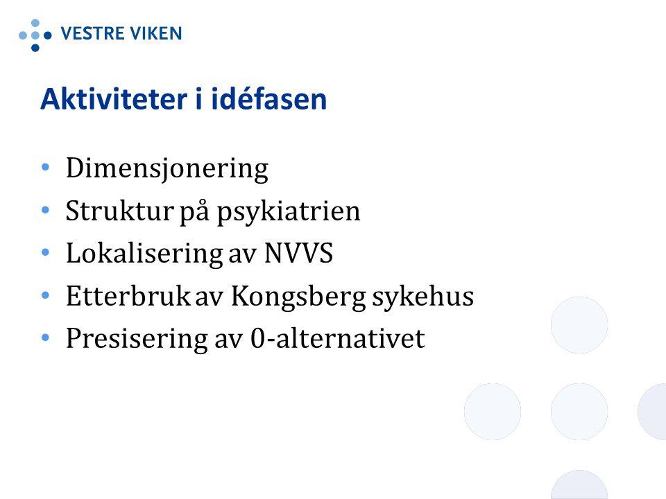 Aktiviteter i idéfasen Dimensjonering Struktur på psykiatrien Lokalisering av NVVS Etterbruk av Kongsberg sykehus Presisering av 0-alternativet