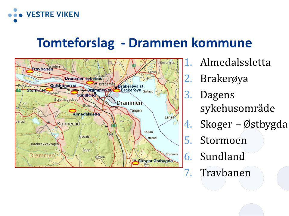 Tomteforslag - Drammen kommune 1.Almedalssletta 2.Brakerøya 3.Dagens sykehusområde 4.Skoger – Østbygda 5.Stormoen 6.Sundland 7.Travbanen