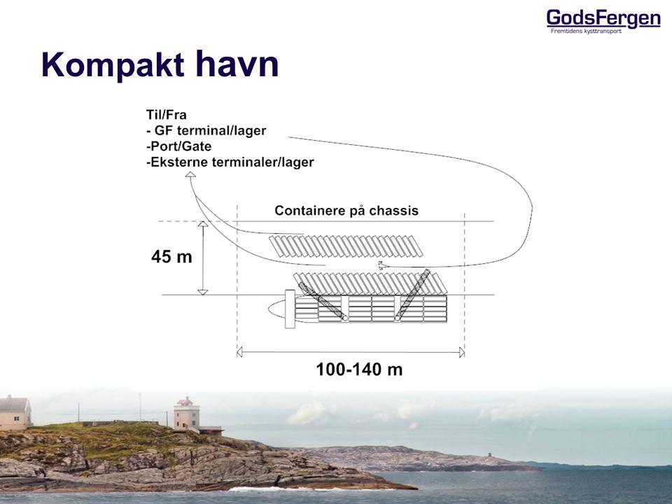 Kompakt havn