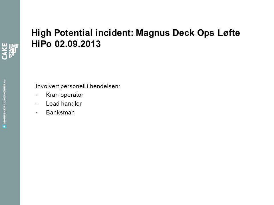 High Potential incident: Magnus Deck Ops Løfte HiPo 02.09.2013 Når: mandag 2 September 2013 Hva: En 6 meter half-height kontainer ble løftet og landet på catwalken ved bruk av kran ombord under en løfte operasjon ca kl 21.30.