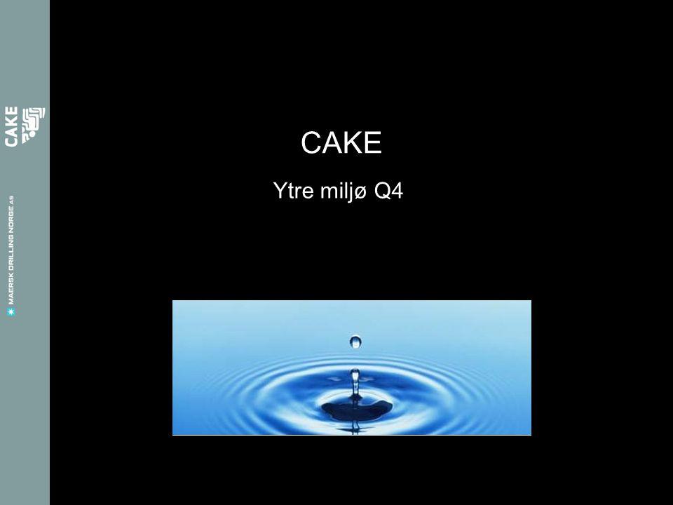 Ytre miljø Q4 CAKE External environment Q4