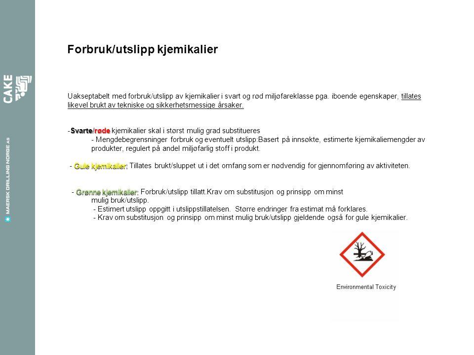 Forbruk/utslipp kjemikalier Uakseptabelt med forbruk/utslipp av kjemikalier i svart og rød miljøfareklasse pga. iboende egenskaper, tillates likevel b