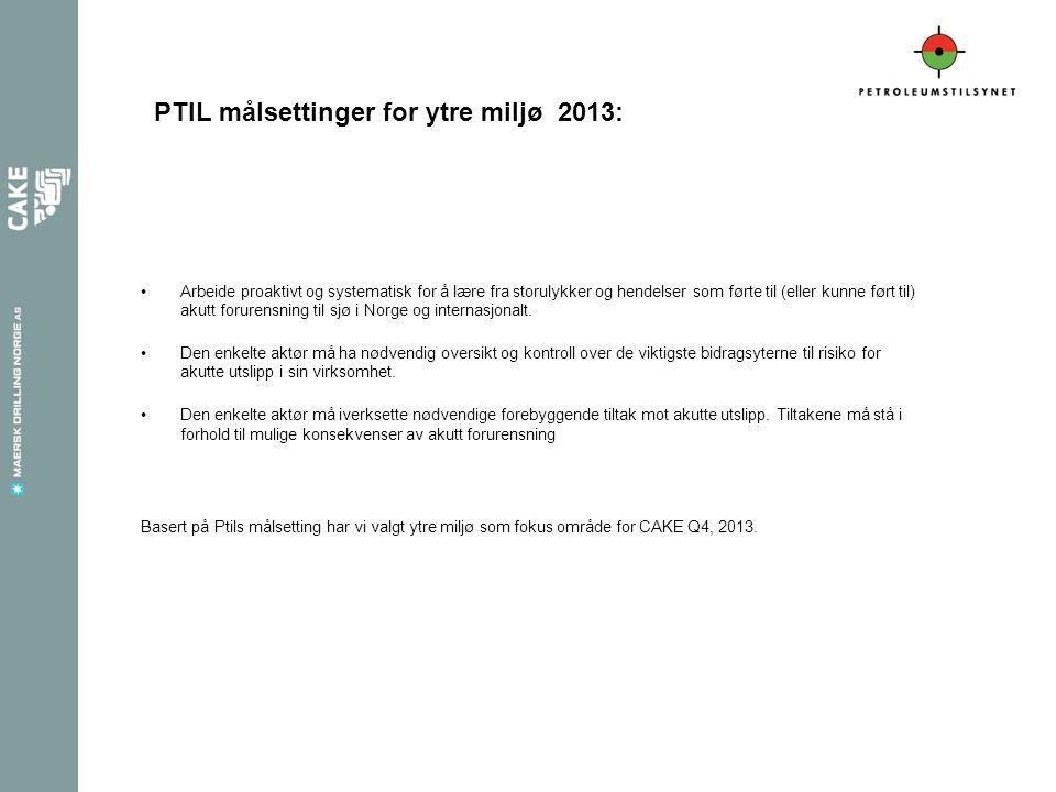 PTIL målsettinger for ytre miljø 2013: Arbeide proaktivt og systematisk for å lære fra storulykker og hendelser som førte til (eller kunne ført til) akutt forurensning til sjø i Norge og internasjonalt.