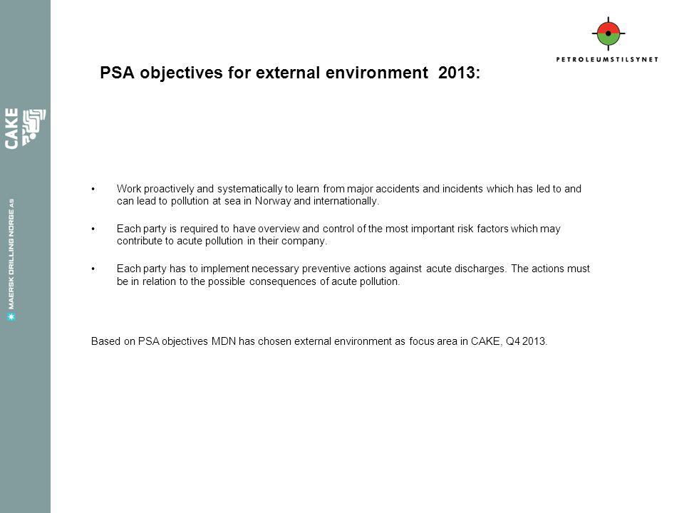 0 utslipp til ytre miljø 0 brann eller gass lekkasjer 0 ikke godkjente kjemikalier i eksterne audits Avfallsortering ombord > 95 % MAERSK INSPIRER OIW < 10 ppm 0 utslipp til ytre miljø 0 brann eller gass lekkasjer 0 ikke godkjente kjemikalier i eksterne audits Avfallsortering ombord > 95 % MAERSK INSPIRER OIW < 10 ppm Maersk Drilling Norge miljømål