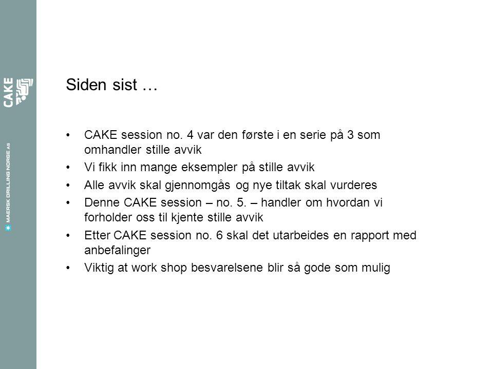 Siden sist … CAKE session no. 4 var den første i en serie på 3 som omhandler stille avvik Vi fikk inn mange eksempler på stille avvik Alle avvik skal