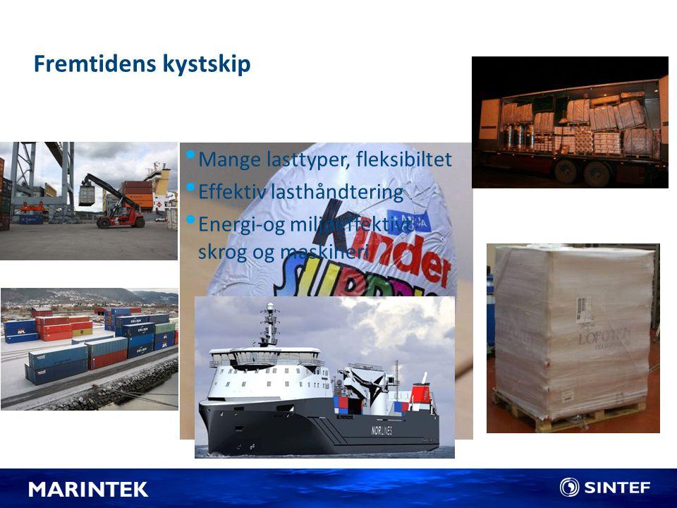 Fremtidens kystskip Mange lasttyper, fleksibiltet Effektiv lasthåndtering Energi-og miljøeffektivt skrog og maskineri
