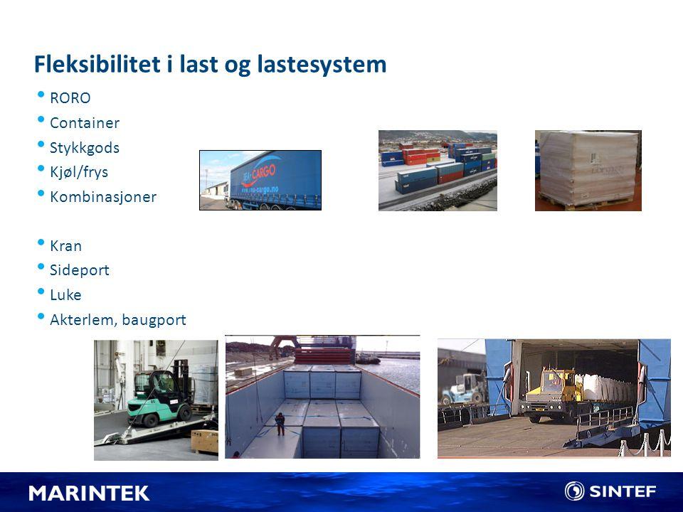 Fleksibilitet i last og lastesystem RORO Container Stykkgods Kjøl/frys Kombinasjoner Kran Sideport Luke Akterlem, baugport