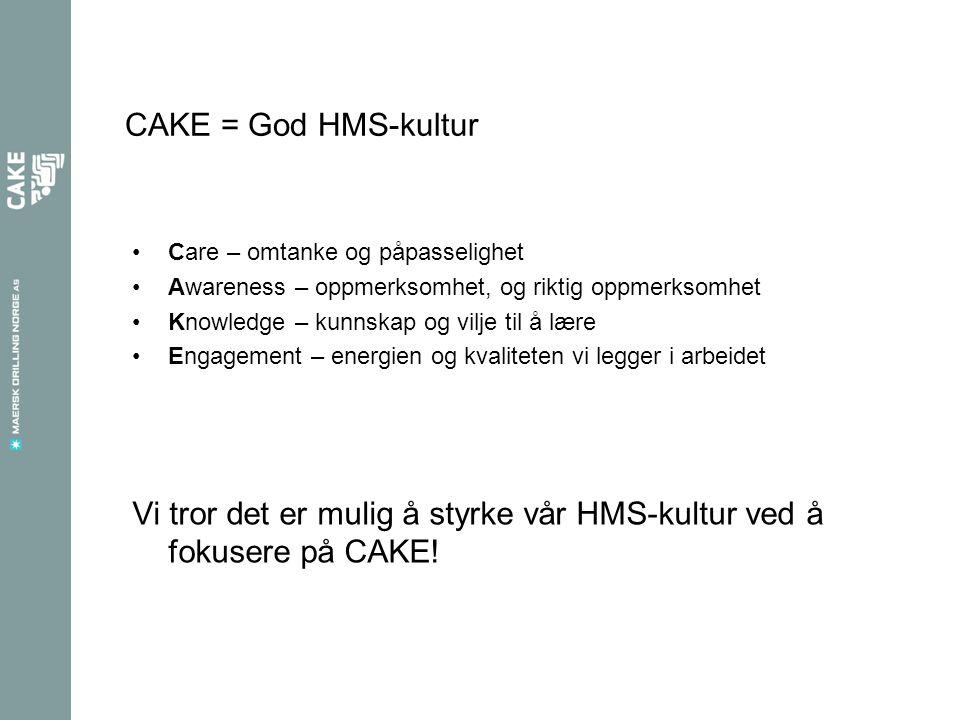CAKE = God HMS-kultur Care – omtanke og påpasselighet Awareness – oppmerksomhet, og riktig oppmerksomhet Knowledge – kunnskap og vilje til å lære Engagement – energien og kvaliteten vi legger i arbeidet Vi tror det er mulig å styrke vår HMS-kultur ved å fokusere på CAKE!
