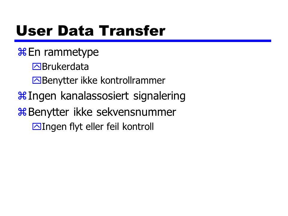 User Data Transfer zEn rammetype yBrukerdata yBenytter ikke kontrollrammer zIngen kanalassosiert signalering zBenytter ikke sekvensnummer yIngen flyt eller feil kontroll